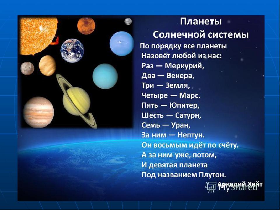 Стих про планеты для