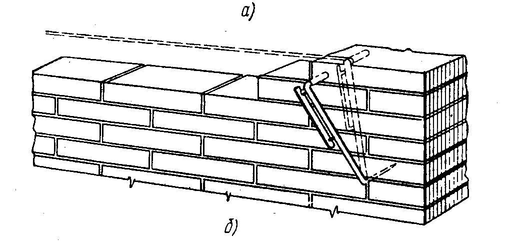 Уголок каменщика для натяжения шнур-причалка своими руками 78