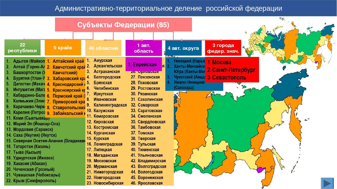 области в российской федерации же