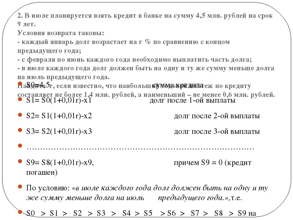 калькулятор кредита втб беларусь