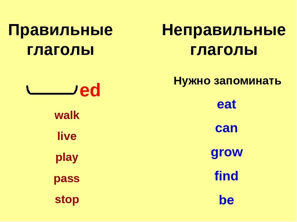 Самоучитель английского языка Дмитрий Петров БАЗА