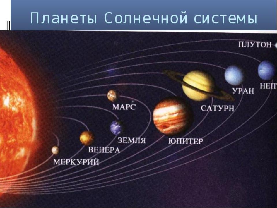расположение планет от солнца по порядку фото самые