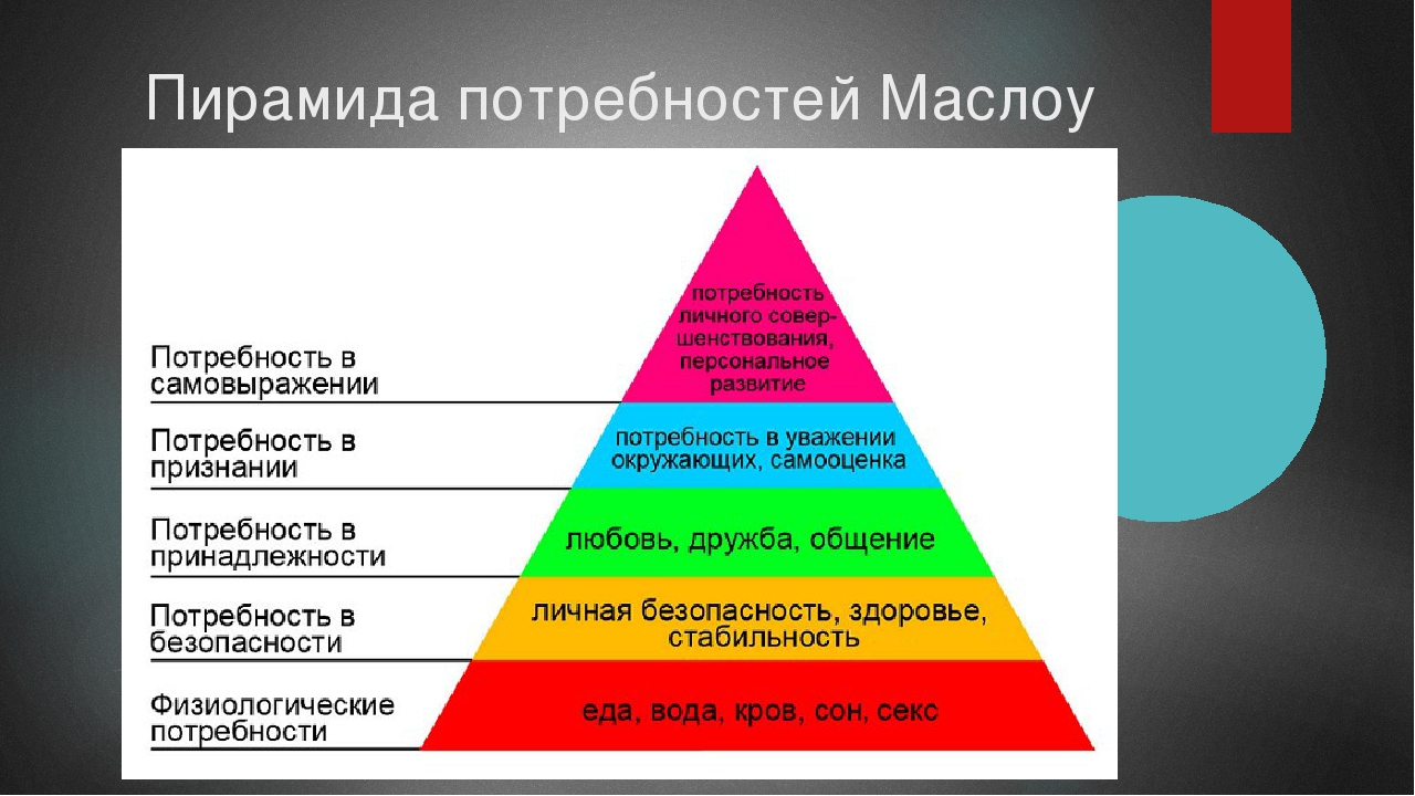 maslow in nursing I think of nurse resiliency and technology adoption in healthcare in terms of a hierarchy, much like maslow's hierarchy of needs.