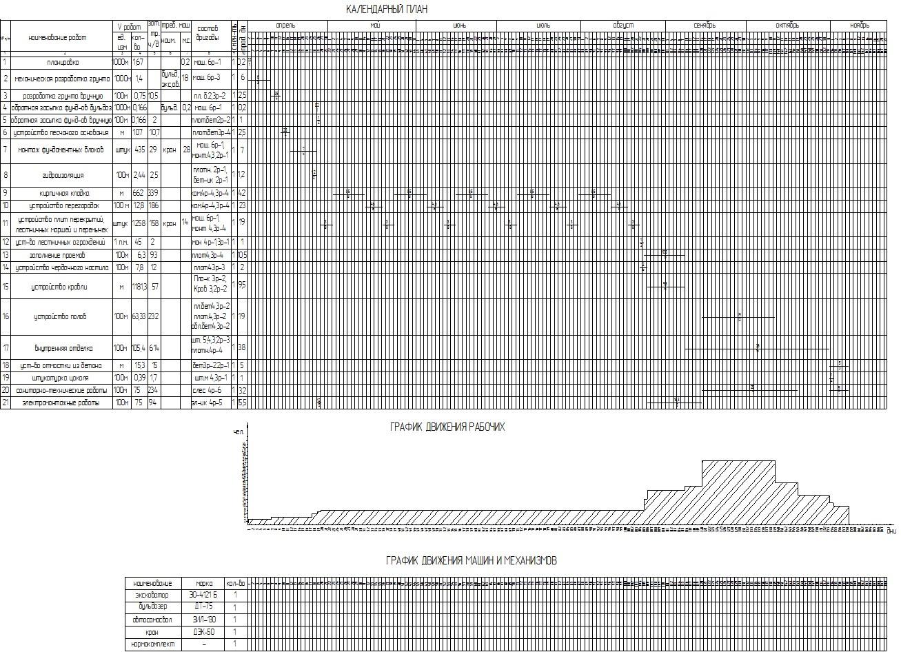 схема укладки тюбингов обделки на складе