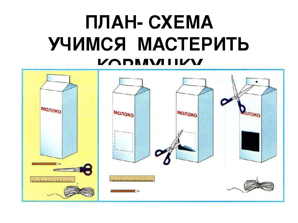 ПЛАН- СХЕМА УЧИМСЯ МАСТЕРИТЬ КОРМУШКУ