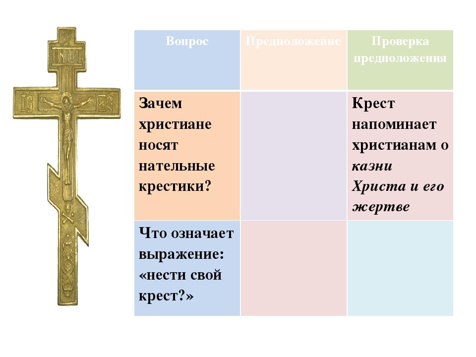 Зачем христиане носят нательные крестики