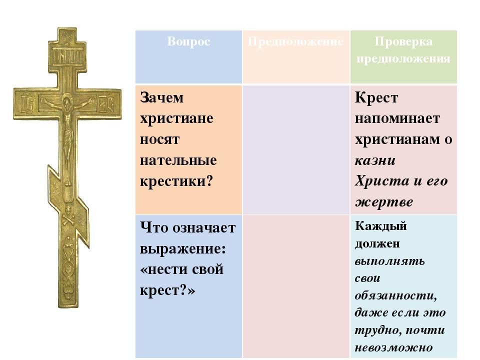 Для чего христиане носят крест
