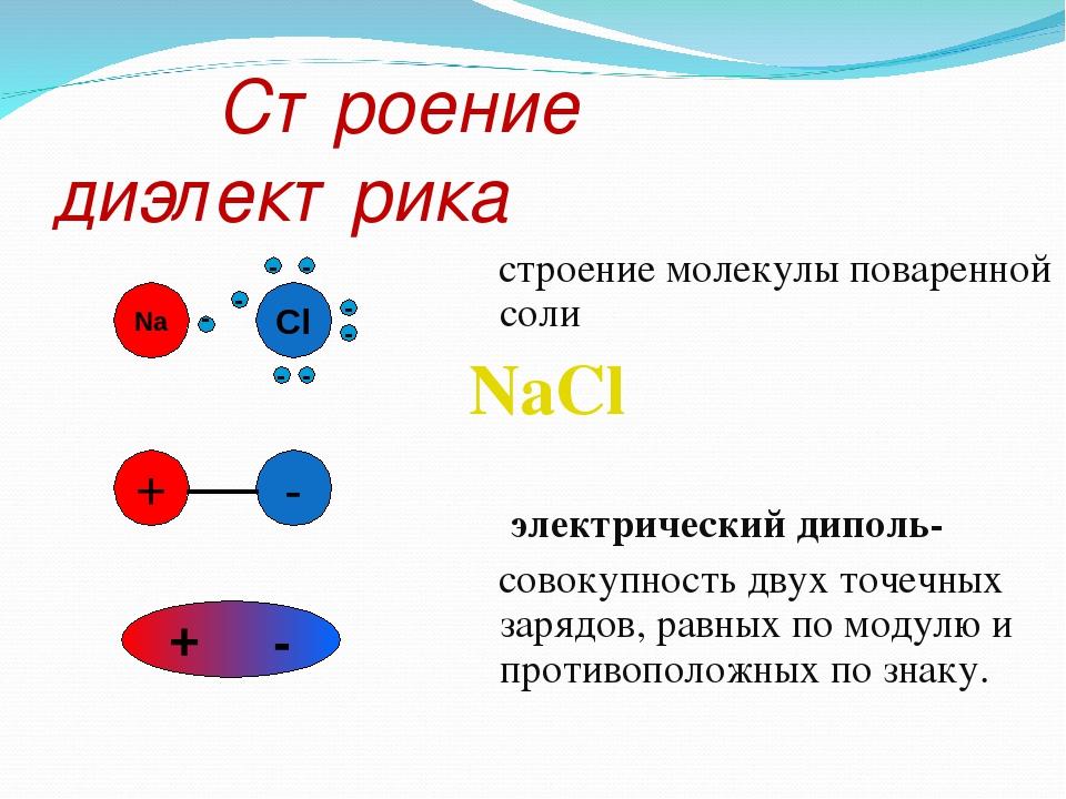 Диэлектрики доклад по физике 2762