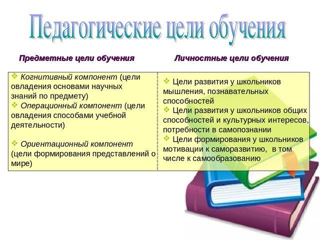 Предметные цели обучения Личностные цели обучения Когнитивный компонент (цел...