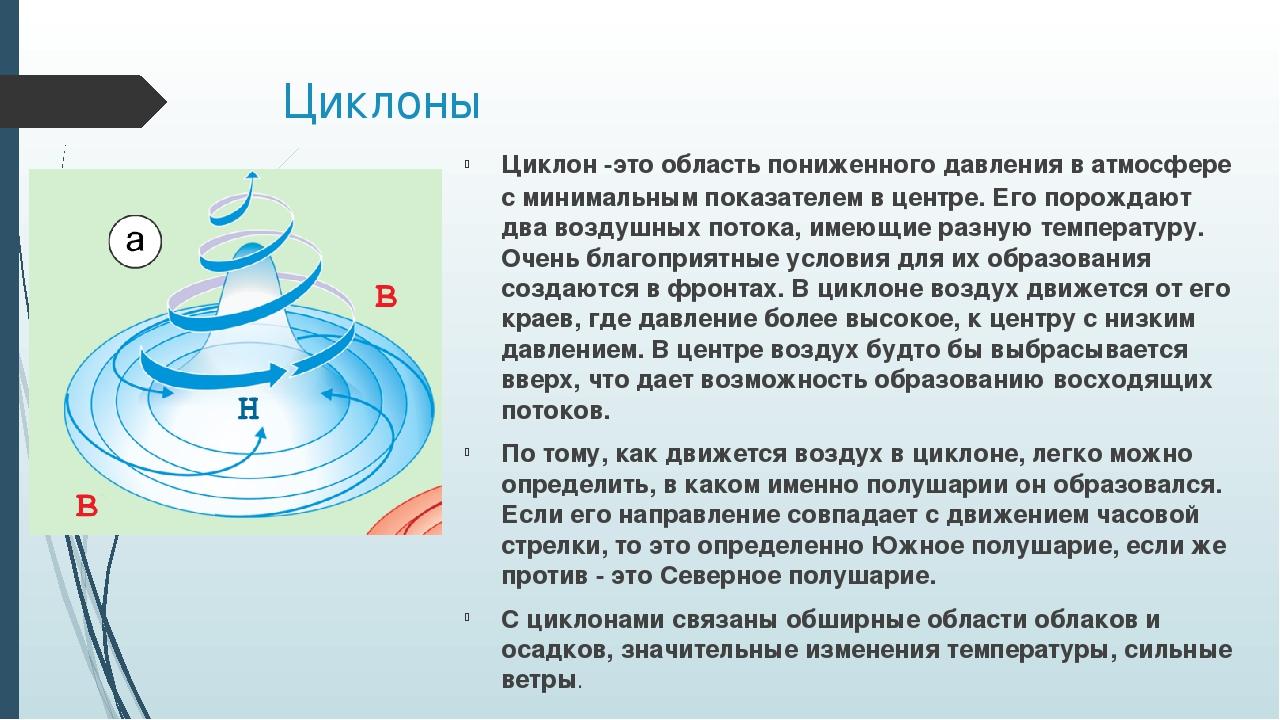 Циклоны Циклон -это область пониженного давления в атмосфере с минимальным по...