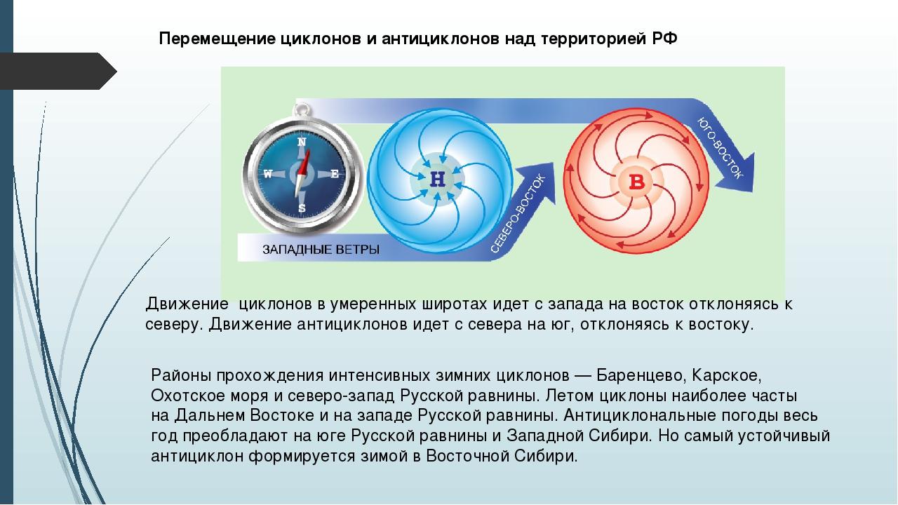 Перемещение циклонов и антициклонов над территорией РФ Движение циклонов в ум...