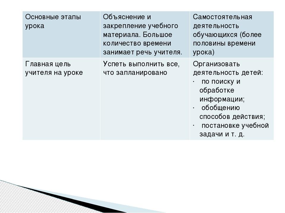 Основныеэтапы урока Объяснениеи закрепление учебного материала. Большое колич...