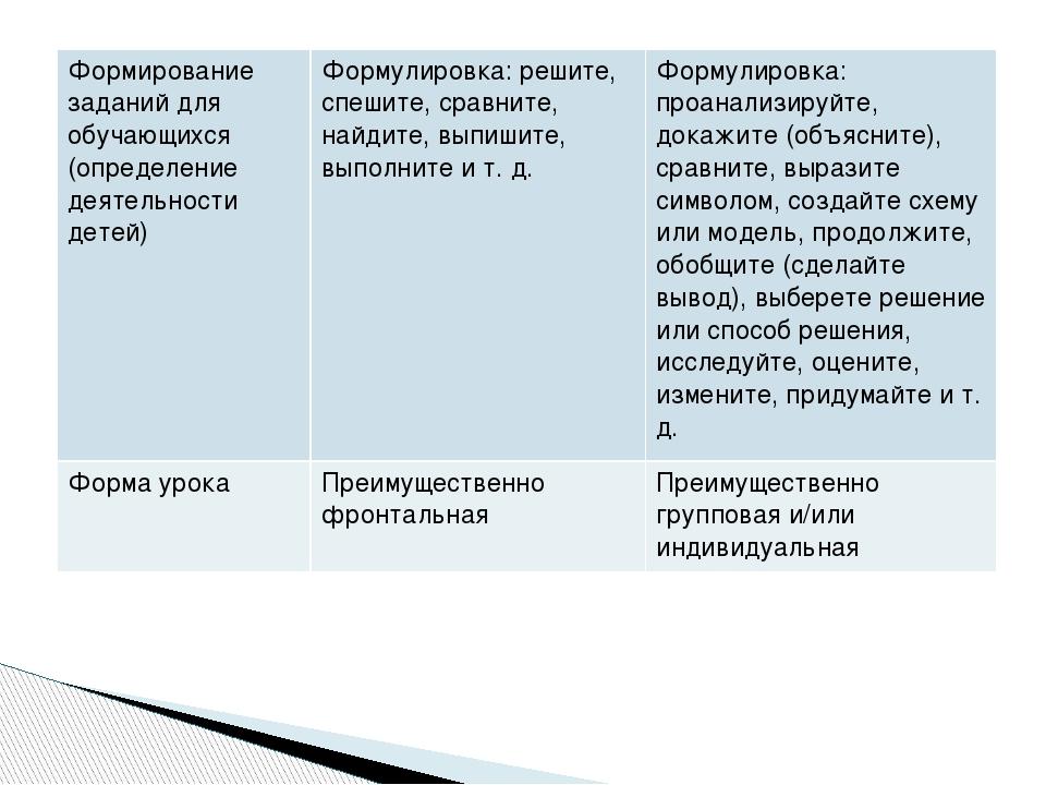 Формирование заданий для обучающихся (определениедеятельности детей) Формулир...
