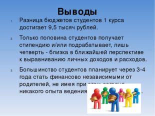 Выводы Разница бюджетов студентов 1 курса достигает 9,5 тысяч рублей. Только