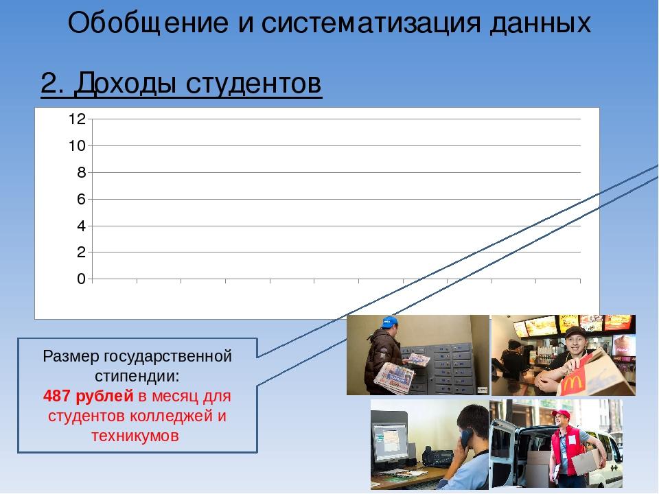 Обобщение и систематизация данных 2. Доходы студентов Размер государственной...