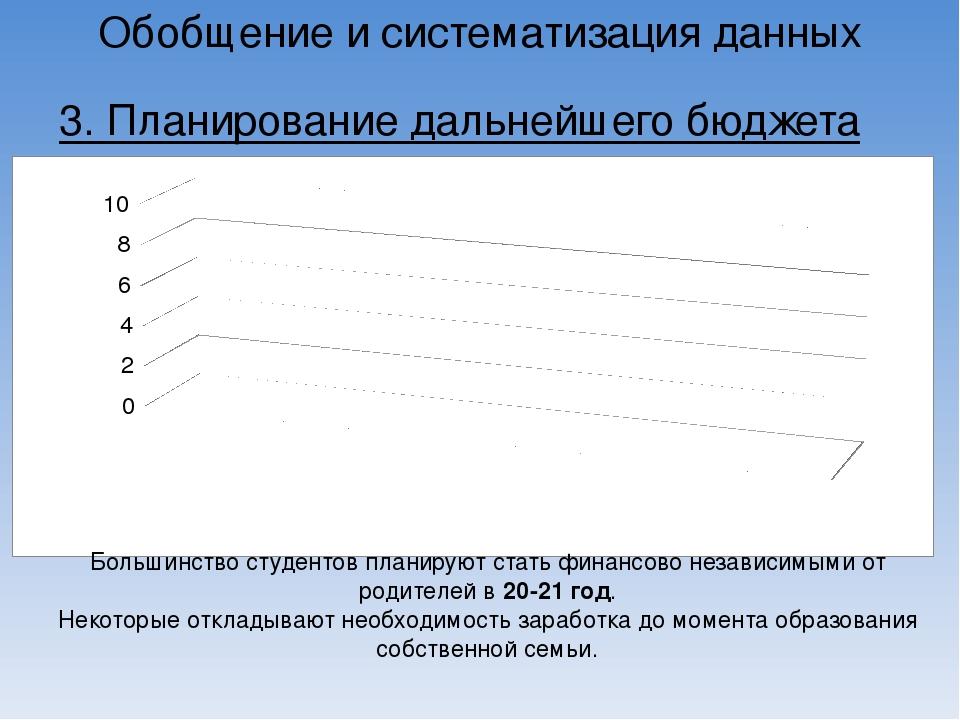 Обобщение и систематизация данных 3. Планирование дальнейшего бюджета Большин...