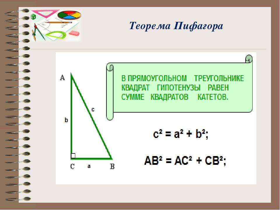 мало теорема пифагора с картинками плиткой весьма