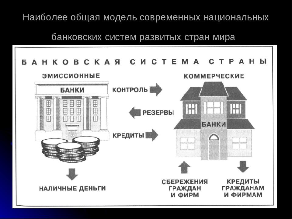 швеции картинки на функции банков что промысел