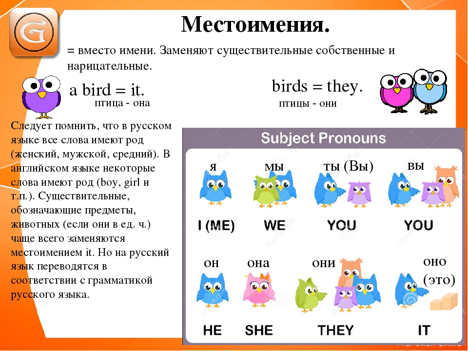 Грамматика английского языка ‹ engblog.ru