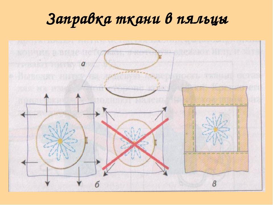 Как перевести картинку для вышивки крестом