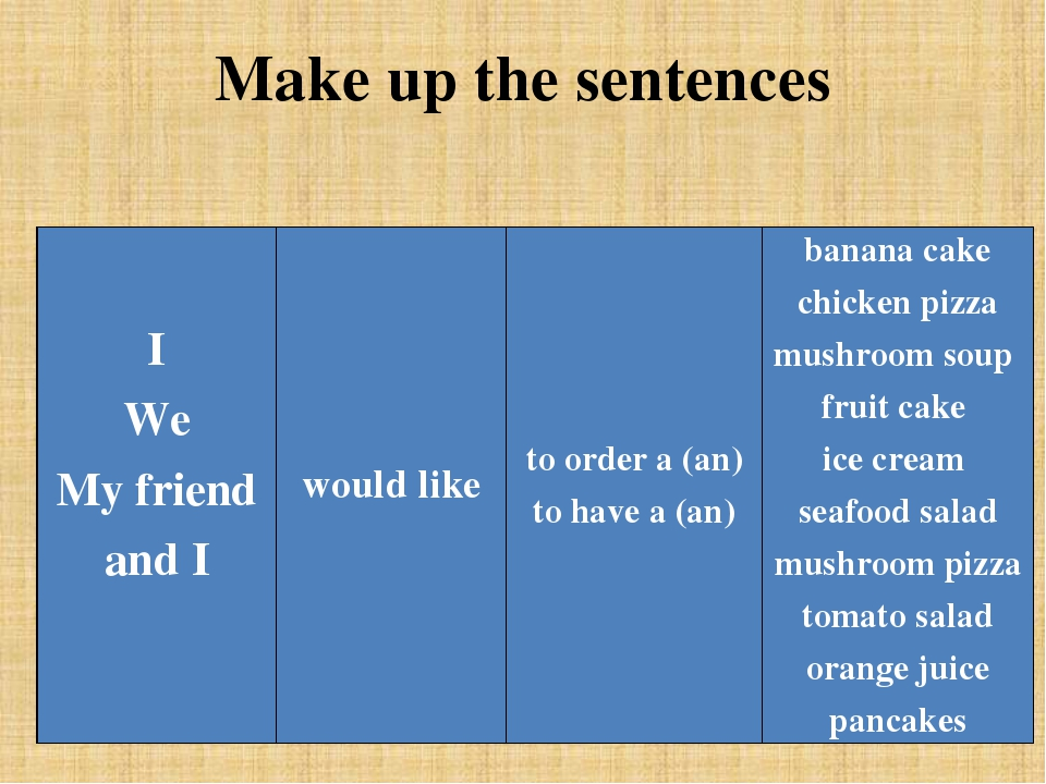 Make up the sentences I We My friend and I  would like to order a (an) to ha...
