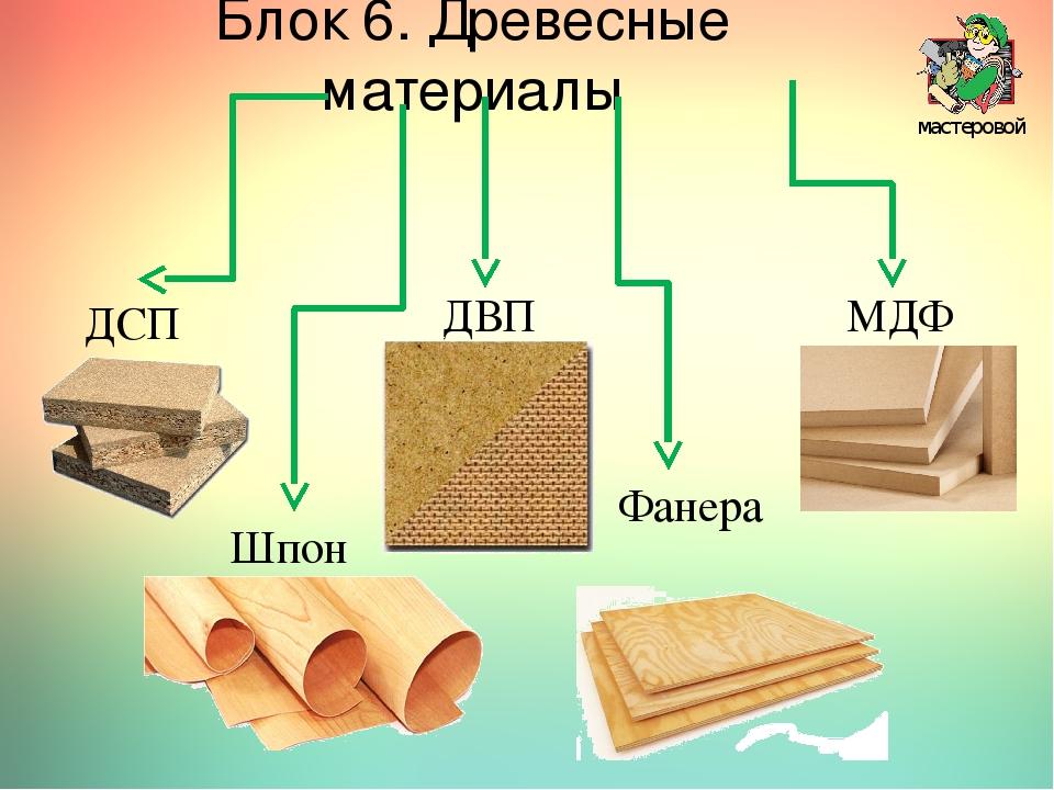 мастеровой Блок 6. Древесные материалы ДСП ДВП МДФ Фанера Шпон