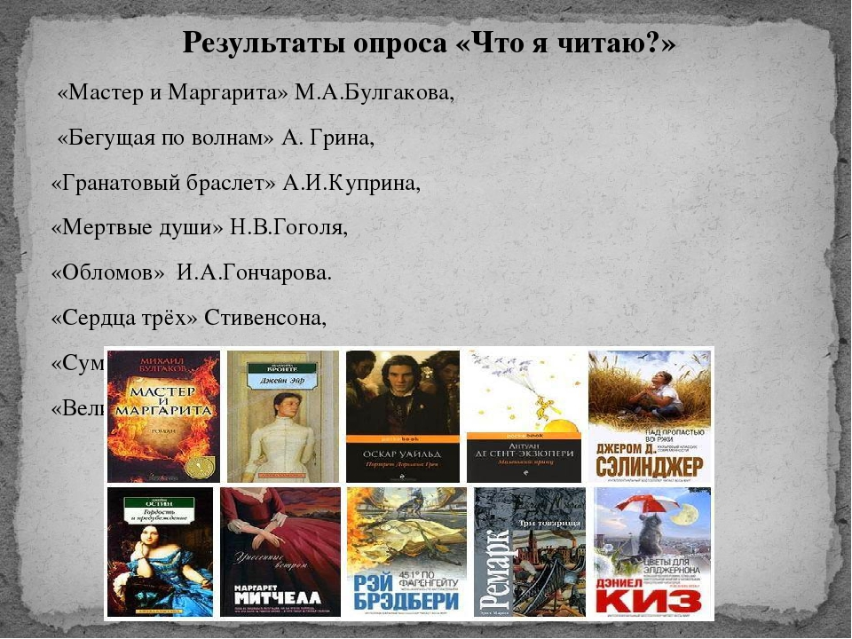 Результаты опроса «Что я читаю?» «Мастер и Маргарита» М.А.Булгакова, «Бегуща...