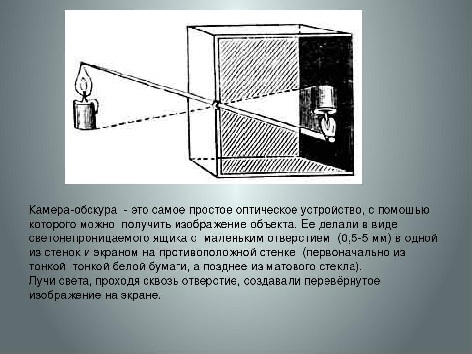 дверные звонки картинки из обскура можно фотографировать