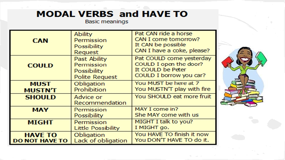 logic and verbal expression