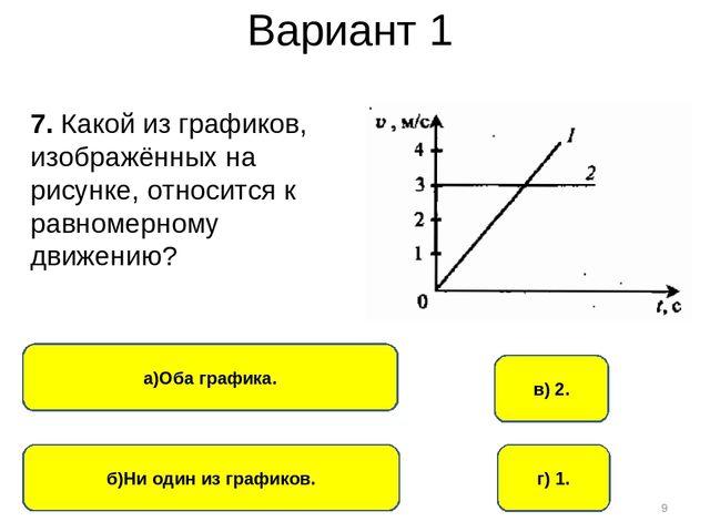 Итоговый тест темы механическое движение масса тела плотность вещества вариант1 7 класс