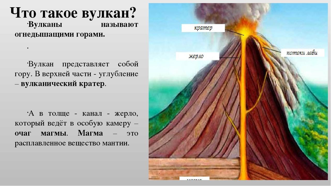 vulkan не работает