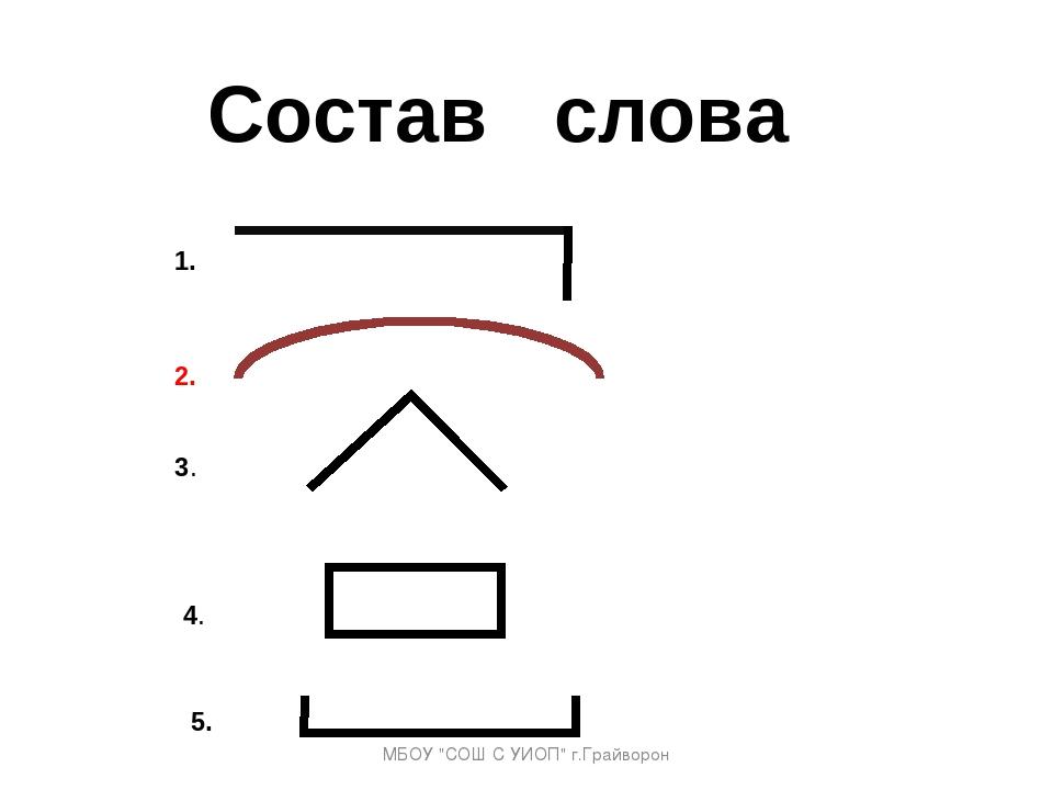 моем схемы для разбора слов по составу картинки при