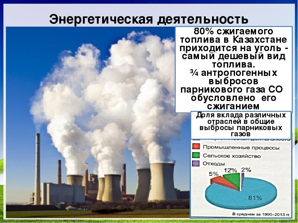 Постер экологические проблемы казахстана