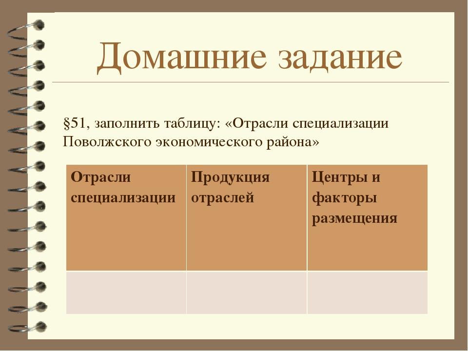 Домашние задание §51, заполнить таблицу: «Отрасли специализации Поволжского э...