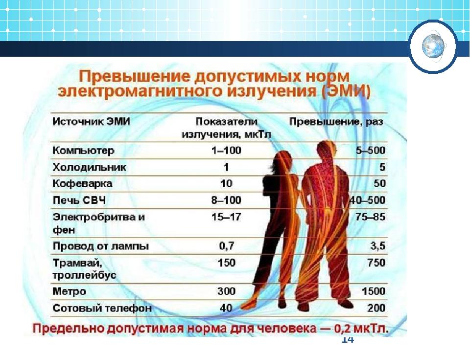 Какой Диван Лучше Москва