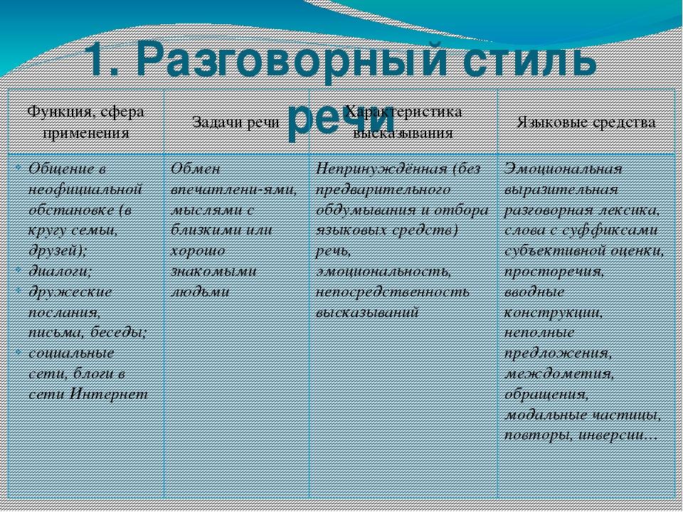приветствие прощание поздравление в русском речевом этикете второго способа сначала