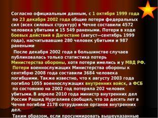 Согласно официальным данным, с1 октября1999 годапо23 декабря2002 годао