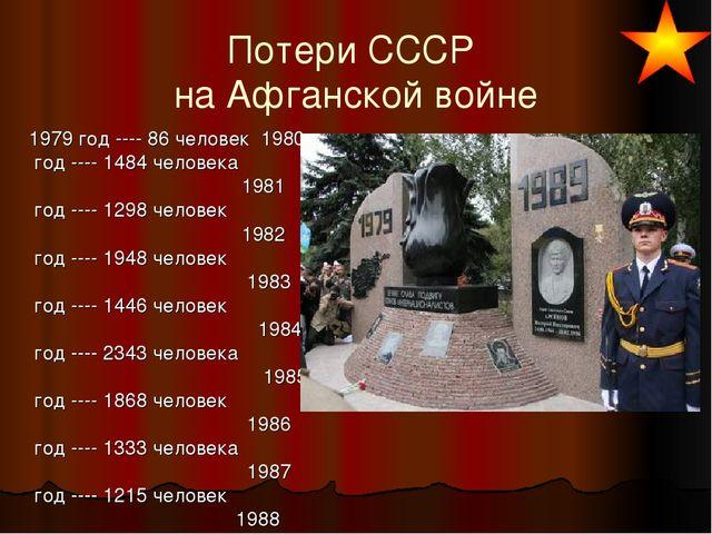 Потери СССР на Афганской войне 1979 год ---- 86 человек 1980 год ---- 1484 че...