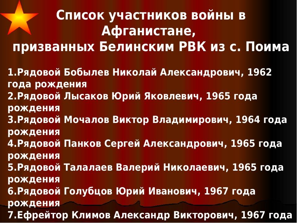 Список участников войны в Афганистане, призванных Белинским РВК из с. Поима...
