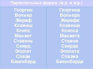 Параллельные формы(м.р. и ж.р.) Георгин Вольер Жираф Клавиш Клипс Манжет Став