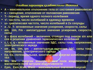 Громова Татьяна Александровна МБОУ «ЧСОШ №1» А – максимальное отклонение тела