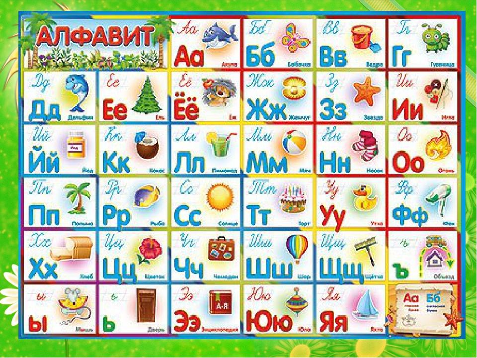 Алфавит для детей в картинках со словами