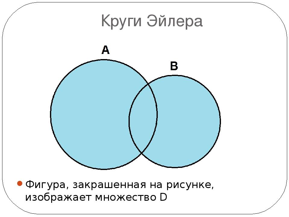 изменять картинки кругов множество если появляется яркая