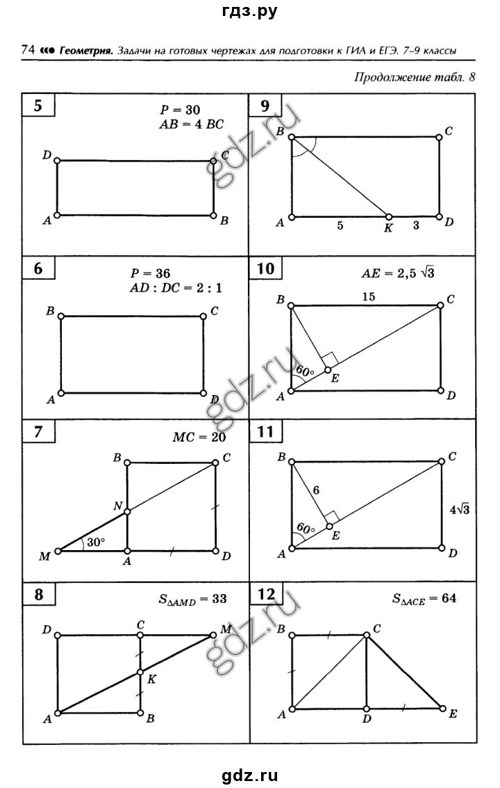 Гдз по геометрии 8 класс рабинович по готовым чертежам