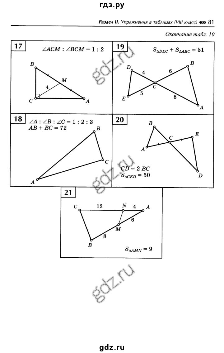 геометрия на чертежах решебник