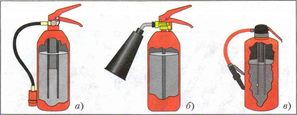 принцип действия водяного огнетушители фото ароматный горячий напиток