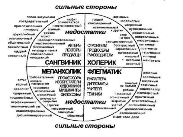 Централизованные тесты по психологии психотерапевтический центр фокус москва