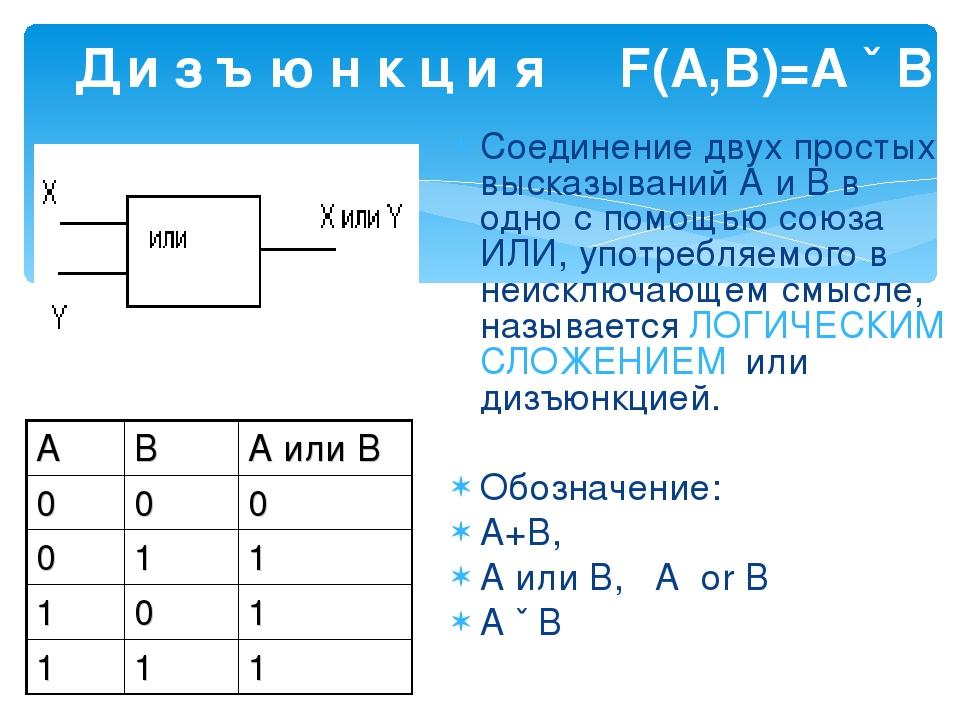 Д и з ъ ю н к ц и я F(A,B)=A ˇ B Соединение двух простых высказываний А и В в...