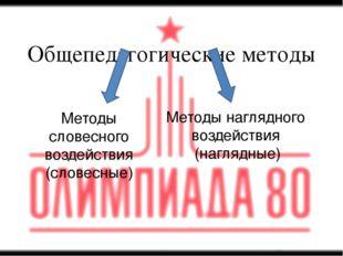 Общепедагогические методы Методы словесного воздействия (словесные) Методы на