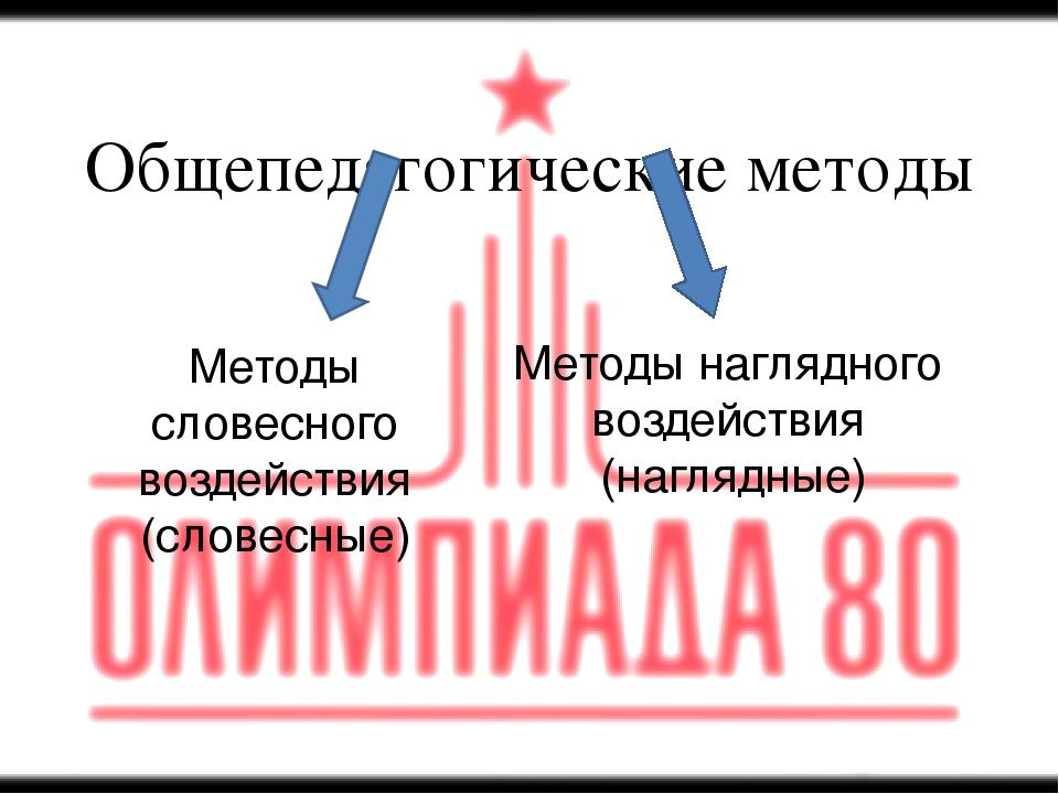 Общепедагогические методы Методы словесного воздействия (словесные) Методы на...